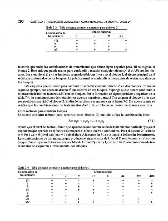 Diseño y analisis de experimentos montgomery