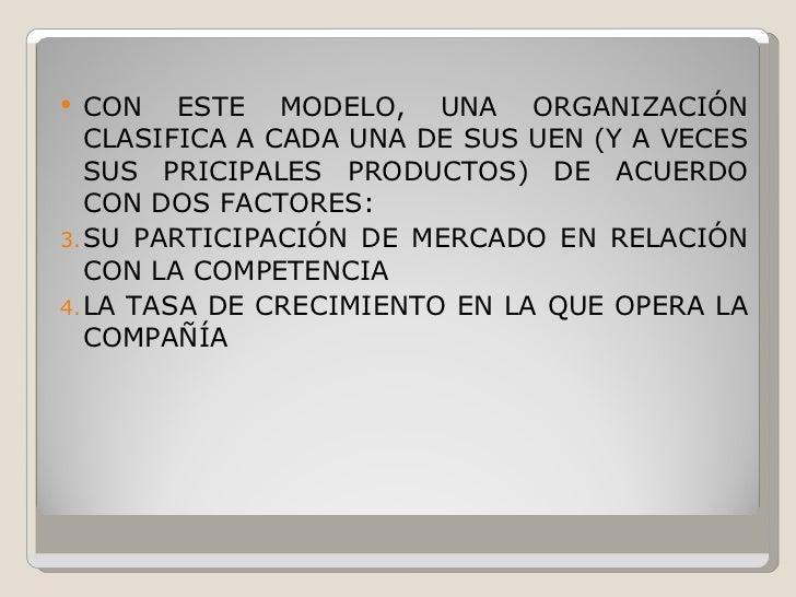 <ul><li>CON ESTE MODELO, UNA ORGANIZACIÓN CLASIFICA A CADA UNA DE SUS UEN (Y A VECES SUS PRICIPALES PRODUCTOS) DE ACUERDO ...