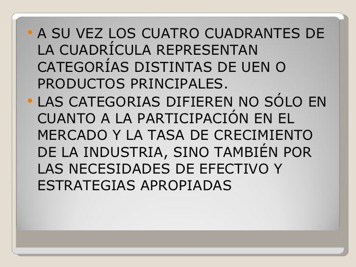 <ul><li>A SU VEZ LOS CUATRO CUADRANTES DE LA CUADRÍCULA REPRESENTAN CATEGORÍAS DISTINTAS DE UEN O PRODUCTOS PRINCIPALES. <...