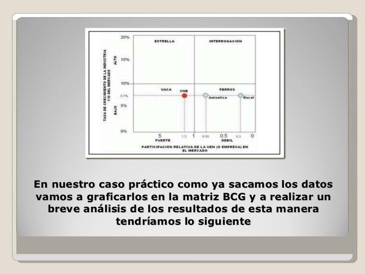 En nuestro caso práctico como ya sacamos los datos vamos a graficarlos en la matriz BCG y a realizar un breve análisis de ...
