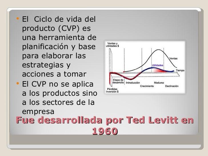 Fue desarrollada por Ted Levitt en 1960 <ul><li>El  Ciclo de vida del producto (CVP) es una herramienta de planificación y...