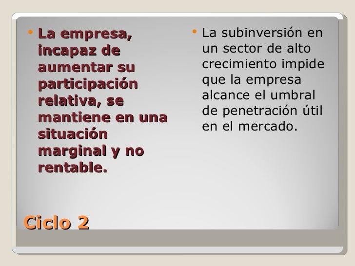 Ciclo 2 <ul><li>La empresa, incapaz de aumentar su participación relativa, se mantiene en una situación marginal y no rent...