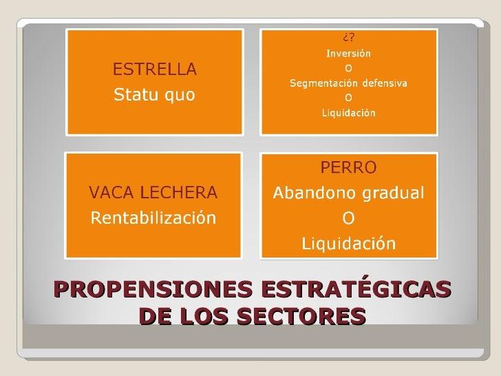 PROPENSIONES ESTRATÉGICAS DE LOS SECTORES