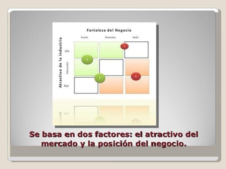 Se basa en dos factores: el atractivo del mercado y la posición del negocio.
