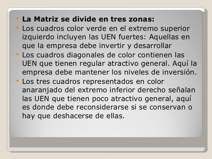 <ul><li>La Matriz se divide en tres zonas: </li></ul><ul><li>Los cuadros color verde en el extremo superior izquierdo incl...