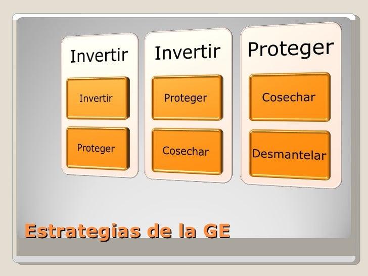 Estrategias de la GE