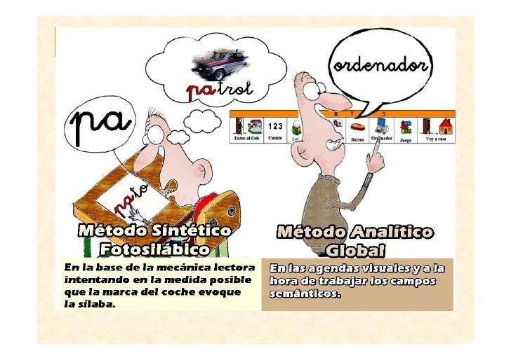 FACTORES QUE DIFICULTAN EL METODO          DE LECTURA A DEMANDA    ↓Las dudas acerca de alimentar las obsesiones y     te...