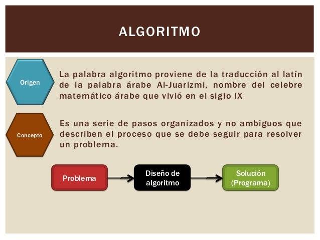 Diseño y elaboración de algoritmos Slide 3
