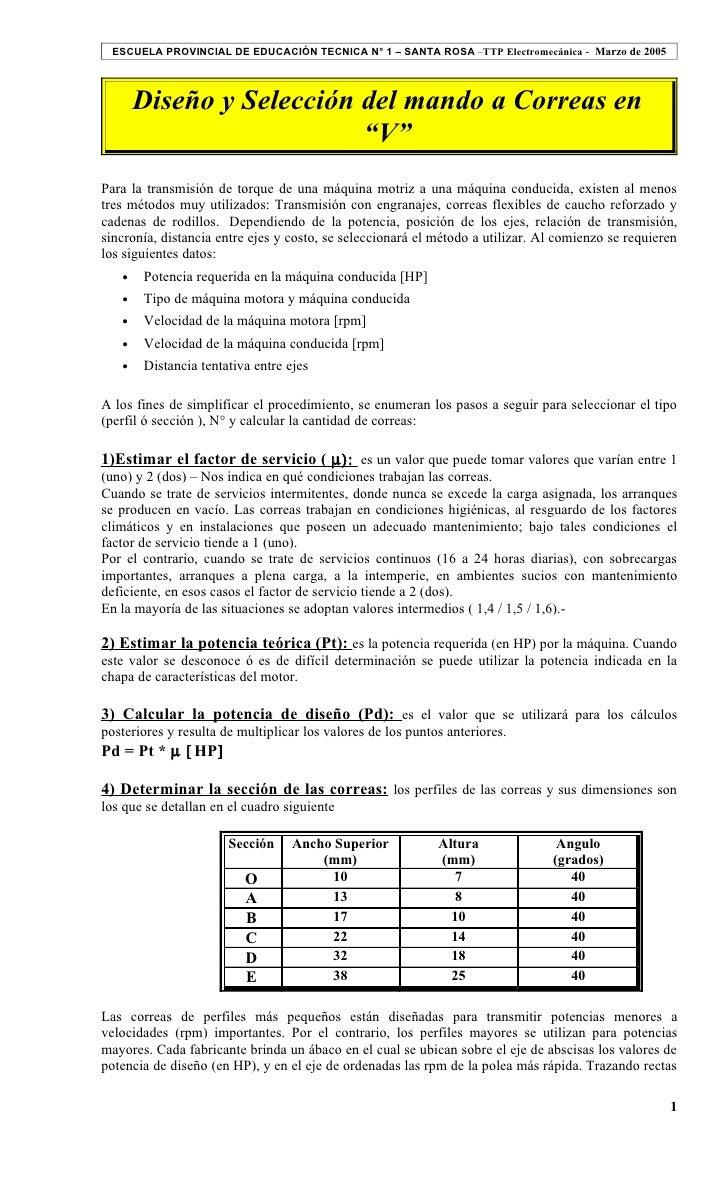 ESCUELA PROVINCIAL DE EDUCACIÓN TECNICA N° 1 – SANTA ROSA –TTP Electromecánica - Marzo de 2005       Diseño y Selección de...
