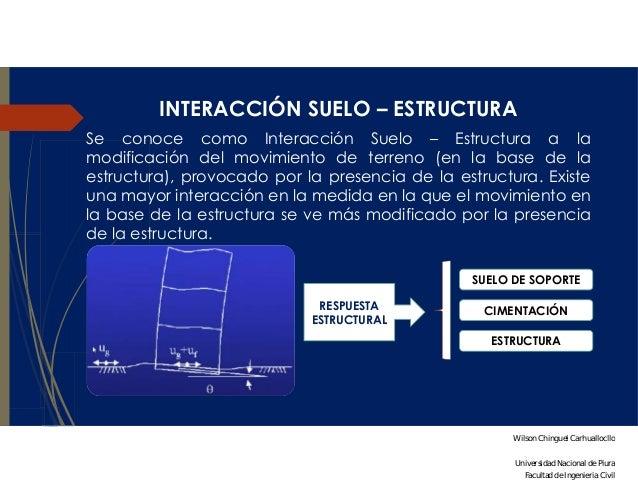 Analisis de la interaccion suelo estructura en for Partes del suelo