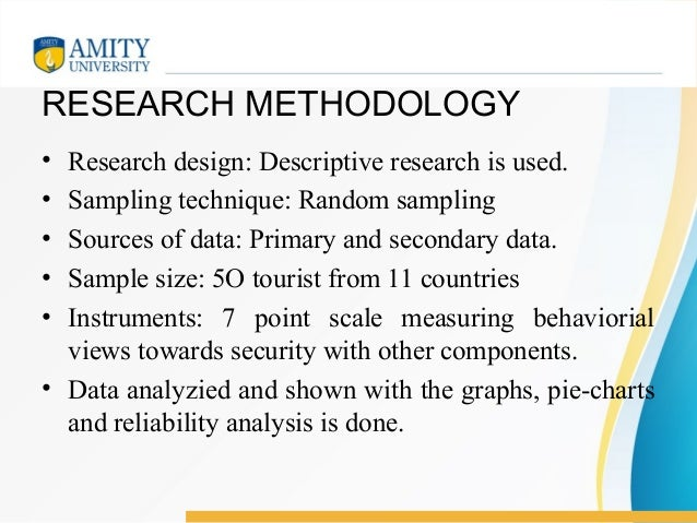 Methodology for dissertation