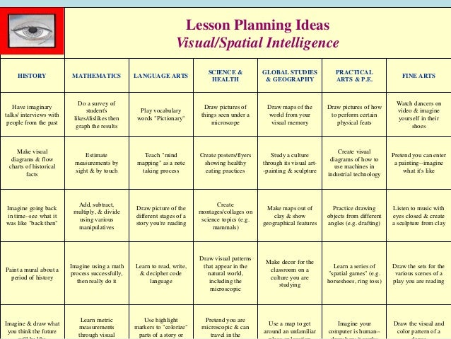 differentiated instruction lesson plans