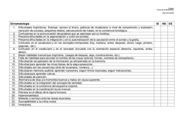 Dislexia Protocolo de DETECCIÓN: Educación Infantil Sintomatología SÍ NO SE 1. Dificultades lingüísticas. Subraye: acceso ...