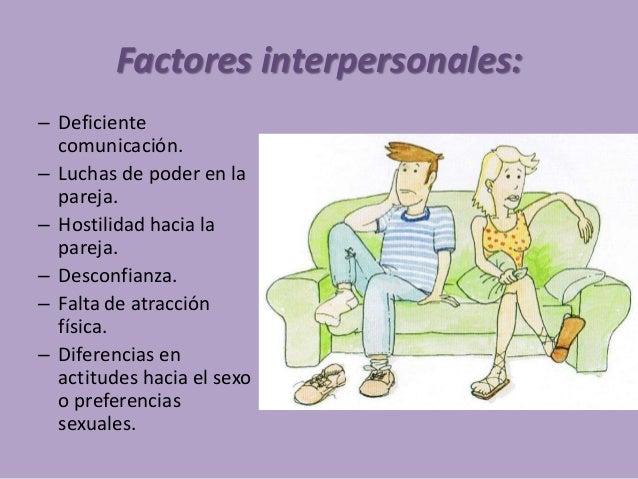 Factores interpersonales: – Deficiente comunicación. – Luchas de poder en la pareja. – Hostilidad hacia la pareja. – Desco...