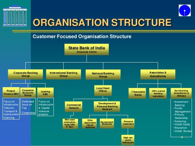 Organizational culture of public and private sector banks
