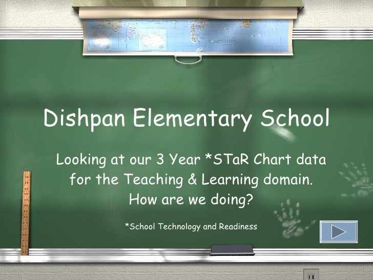 Dishpan Elementary School Looking at our 3 Year *STaR Chart data for the Teaching & Learning domain. How are we doing? *Sc...