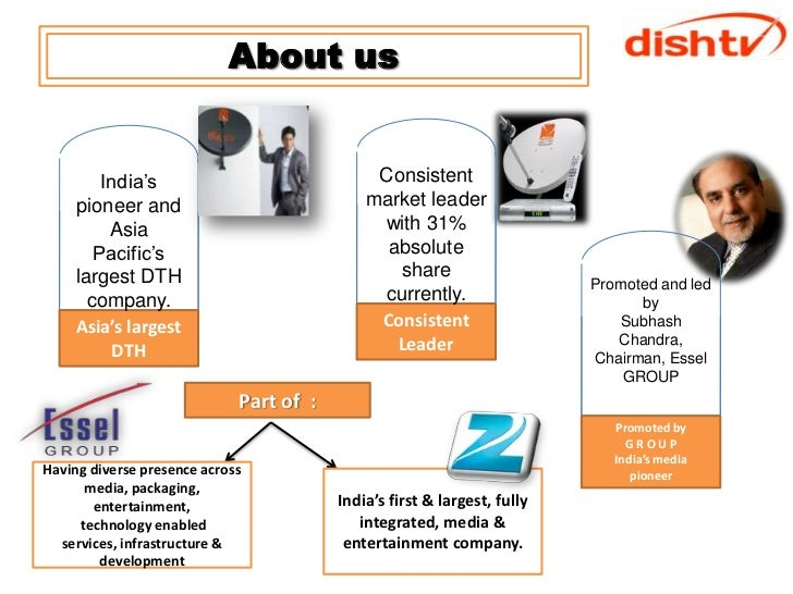 Dish Tv During Digitization
