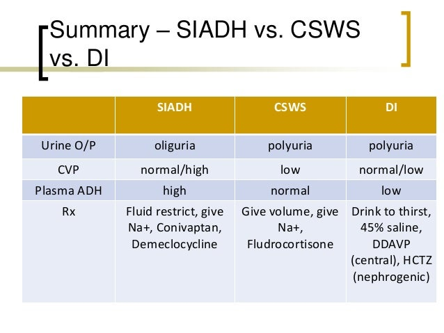 Di Siadh And Cerebral Salt Wasting Syndrome