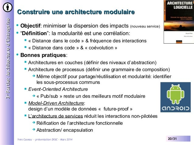 Disic mars2014 for Architecture modulaire definition