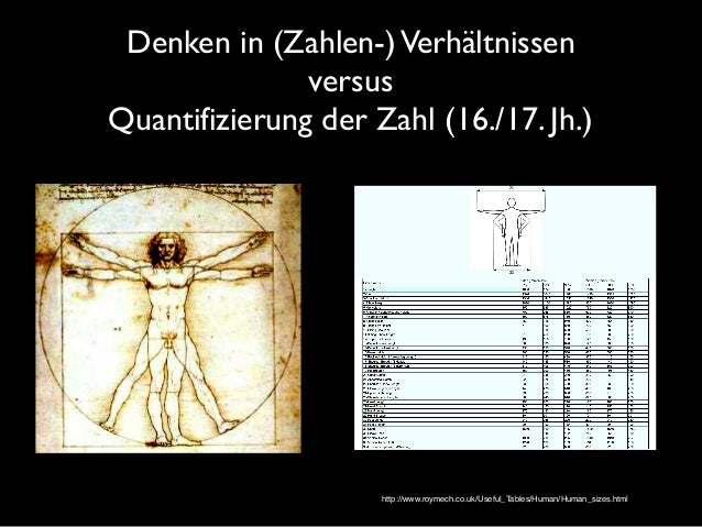 """Herstellung von Identitäten  durch Datenmodelle (18. Jh) """"Das hierarchische Datenmodell wurde entwickelt, um die vielen h..."""