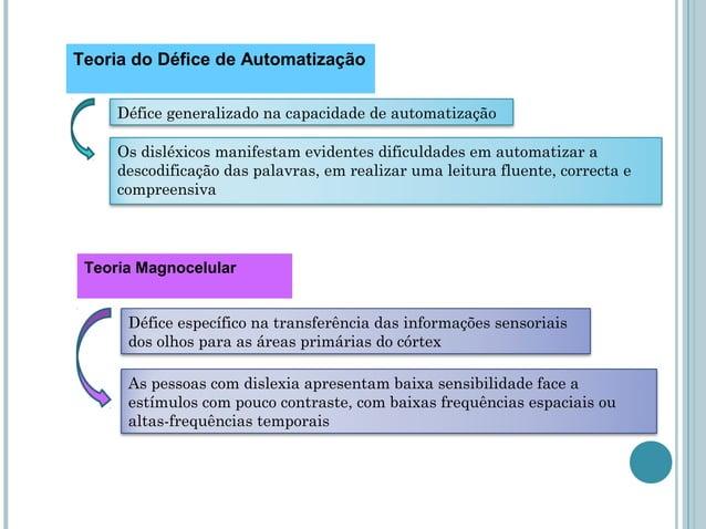 Teoria do Défice de Automatização     Défice generalizado na capacidade de automatização     Os disléxicos manifestam evid...