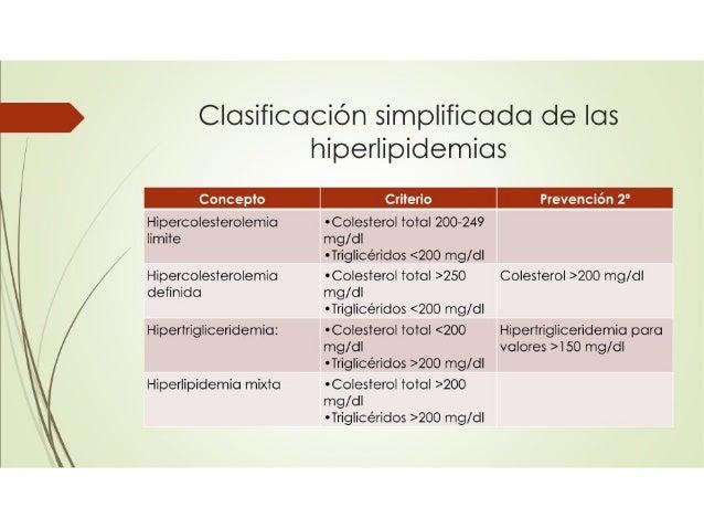 Dislipemias Slide 3