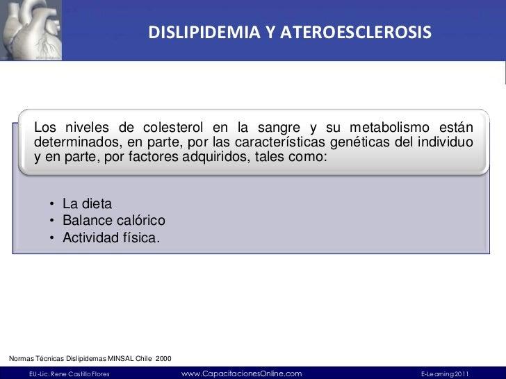 Dislipidemia  rene castillo 2007 Slide 3