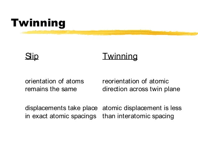 What is plastic deformation? Distinguish between slip and twin.