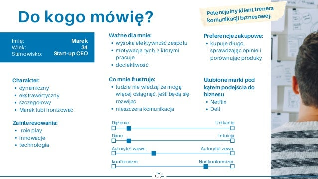 Persona szablon / Grupa docelowa / Strategia marki / Marketing Slide 2