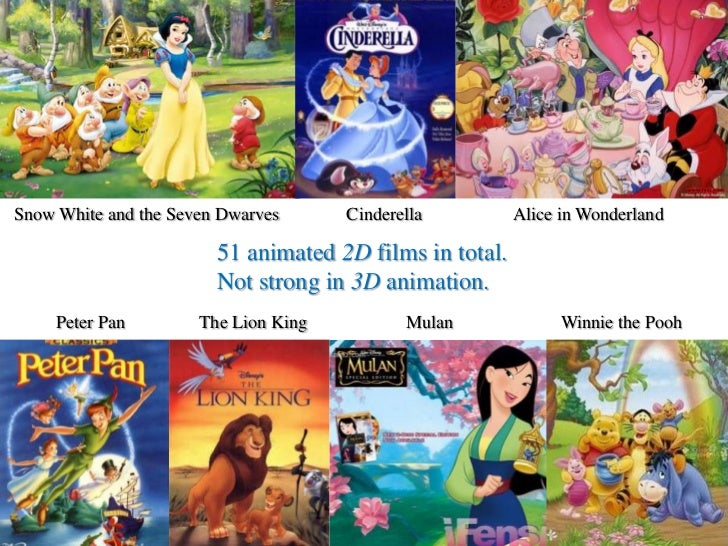 pixar case study analysis