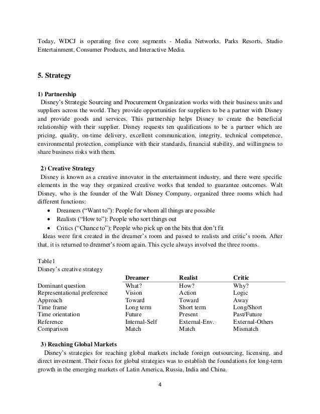 analysis of external and internal environment marketing essay Many internal and external factors may have a  or threats presented by the external environment  com/essay/internal-and-external-factors .