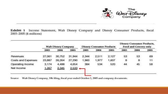 Case Studies & Customer Success - Amazon Web Services