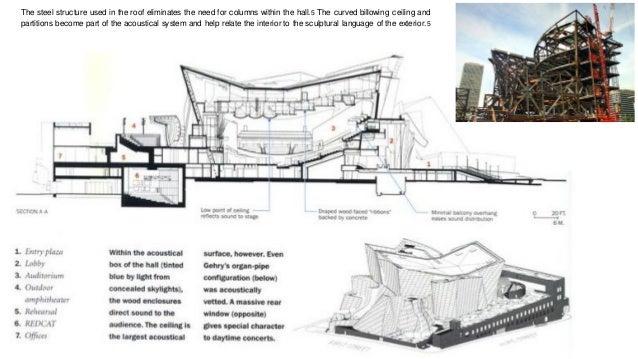 Disney Concert Hall Frank Gehry