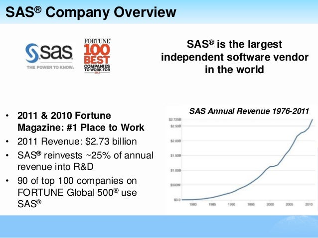 Center Manufacturing Company: What Is A Sas Company