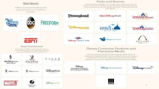brand audit disney Intouch will guide you through disney's international labor standard so you're suppliers are prepared for an audit disney ils adherence assistance | intouch quality control about.