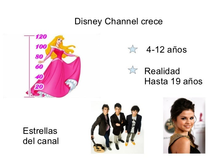 Disney channel Programación