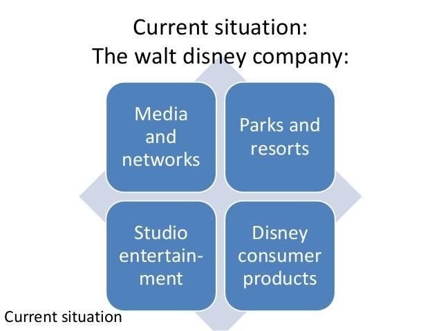 Walt Disney Company (The) Guru Stock Analysis