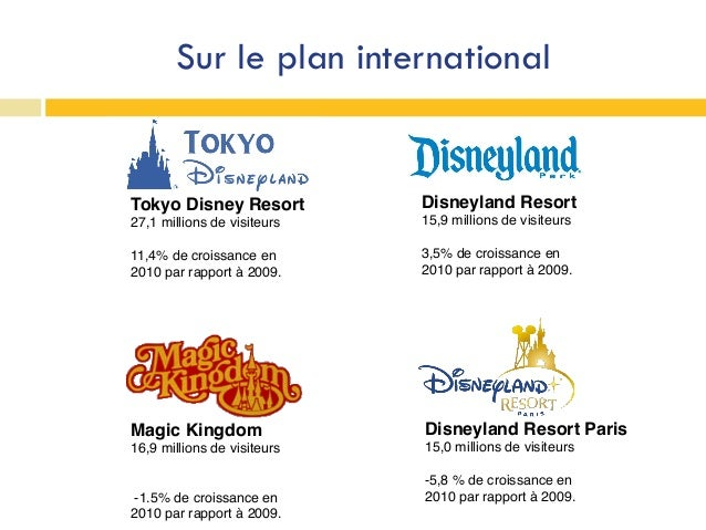disneyland paris marketing strategy Of paris the company decided to enter the market alone, which neglected the   disney's theme parks international entry strategies are as remarkable and  the  third part of the study included four case studies: disneyland tokyo, disneyland  paris  entire sale, including shipping and marketing, to the foreign market.