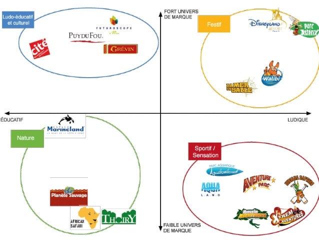 Etude De Cas Marketing Disneyland Paris