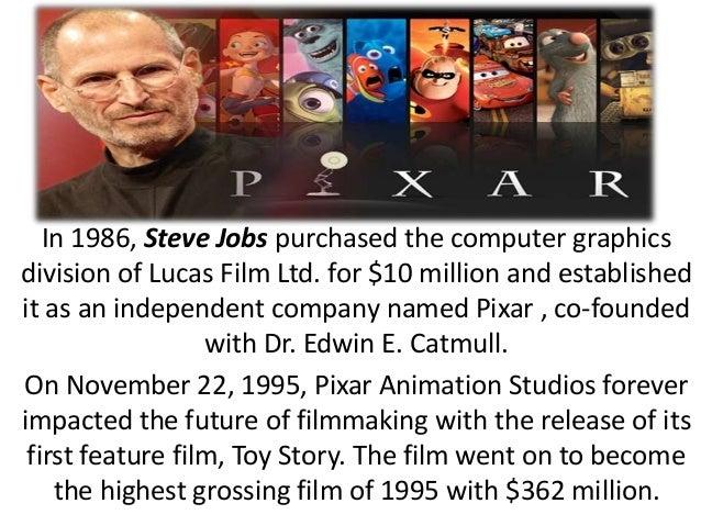 Pixar animation studios strategic reasons