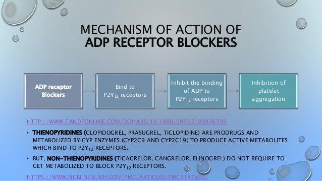 drug interactions of adp receptor blockers  antiplatelets