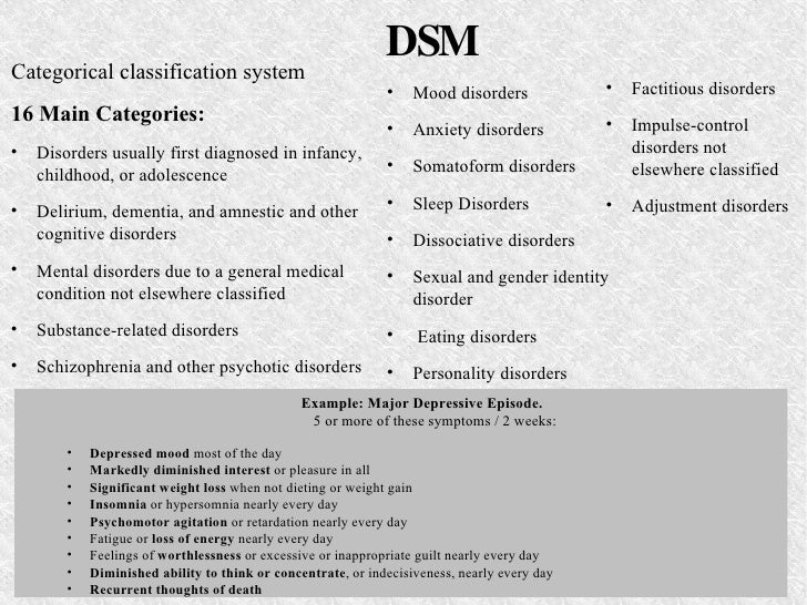 a debate over the dsm iv classification system Transforming diagnosis since 1990 when dsm-iv was for a new classification system through a series of workshops over the.