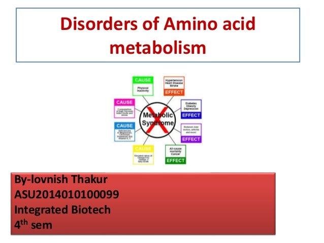Disorders of Amino acid metabolism By-lovnish Thakur ASU2014010100099 Integrated Biotech 4th sem