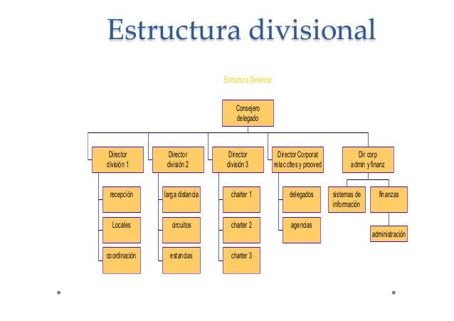 Epn Diseño De Organizaciones Mauro Rivadeneira