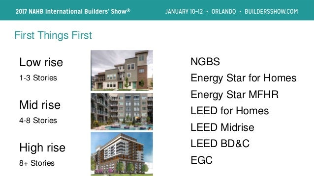Dispelling Myths and Making Cents of Multifamily Green Building Certi…