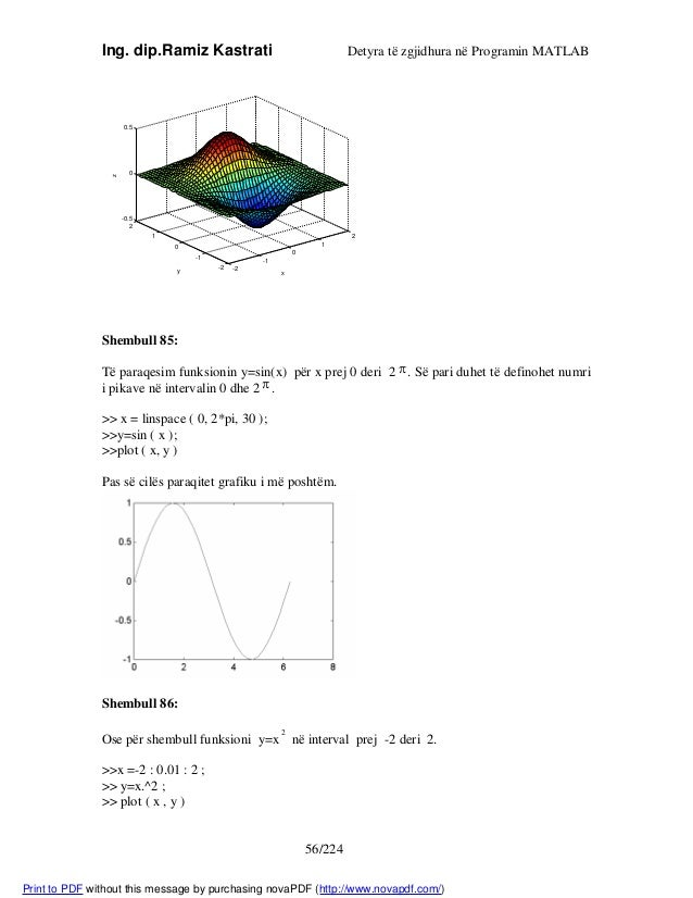 funksionet trigonometrike detyra te zgjidhura.zip
