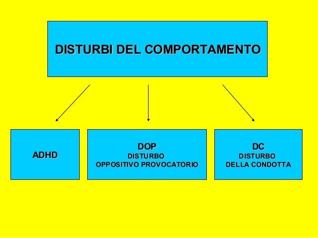 DDAIDDAI (Disturbo da Deficit dell'Attenzione/Iperattività)(Disturbo da Deficit dell'Attenzione/Iperattività) == ADHDADHD ...