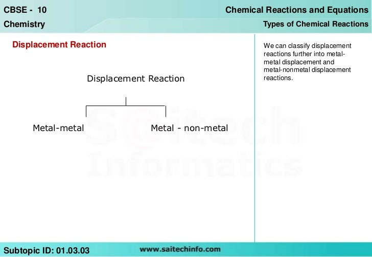 CBSE - 10                                         Chemical Reactions and EquationsChemistry                               ...