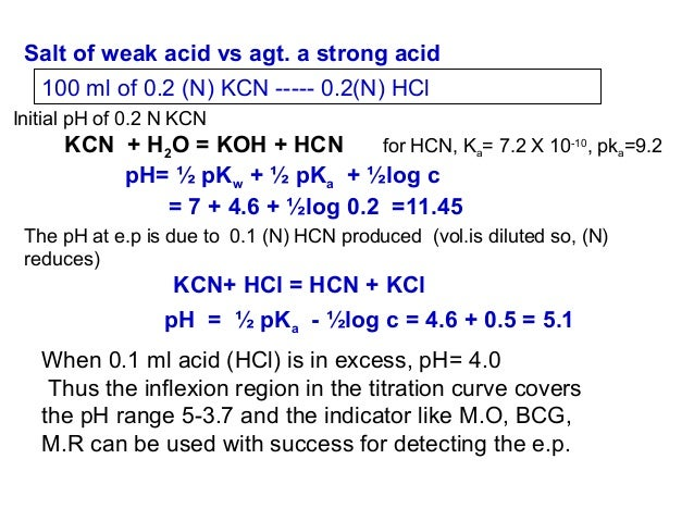 how to create ph 9.2 ph of nacl solution
