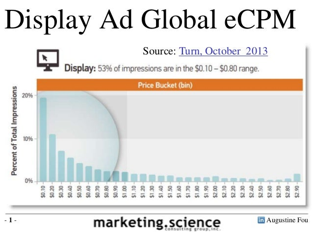 Augustine Fou- 1 - Display ad CPMs are in the $0.10 - $0.80 range Display Ad Global eCPM Source: Turn, October 2013